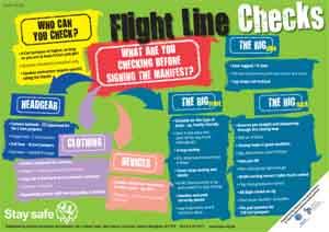 Flight Line Checksthumbnail