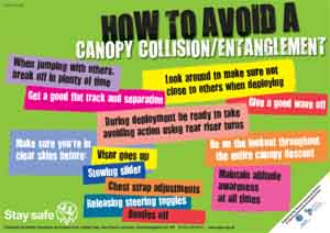How to avoid a Canopy Collisionthumbnail